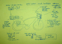 First plans for bike lights